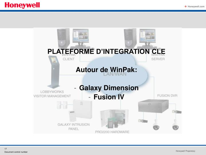 PLATEFORME D'INTEGRATION CLE