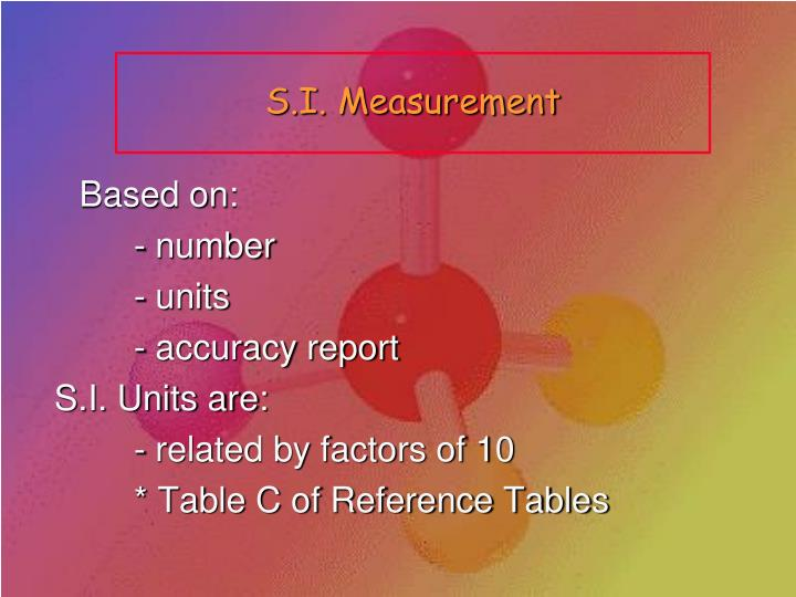 S.I. Measurement