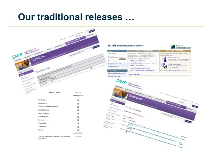 Our traditional releases …