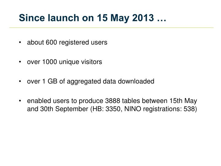 Since launch on 15 May 2013 …