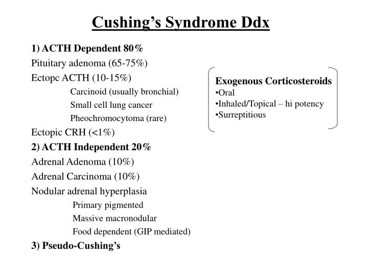 Cushing's Syndrome Ddx