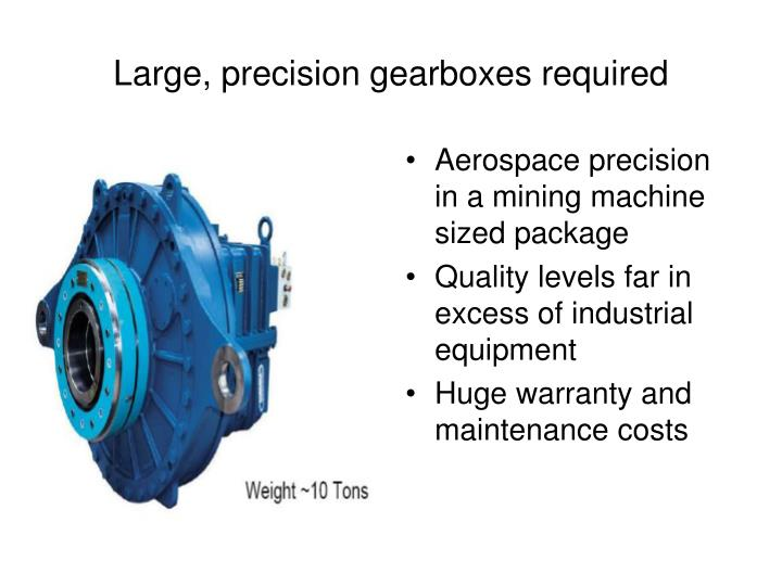 Aerospace precision in a mining machine sized package