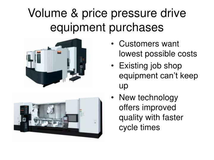 Volume & price pressure drive equipment purchases
