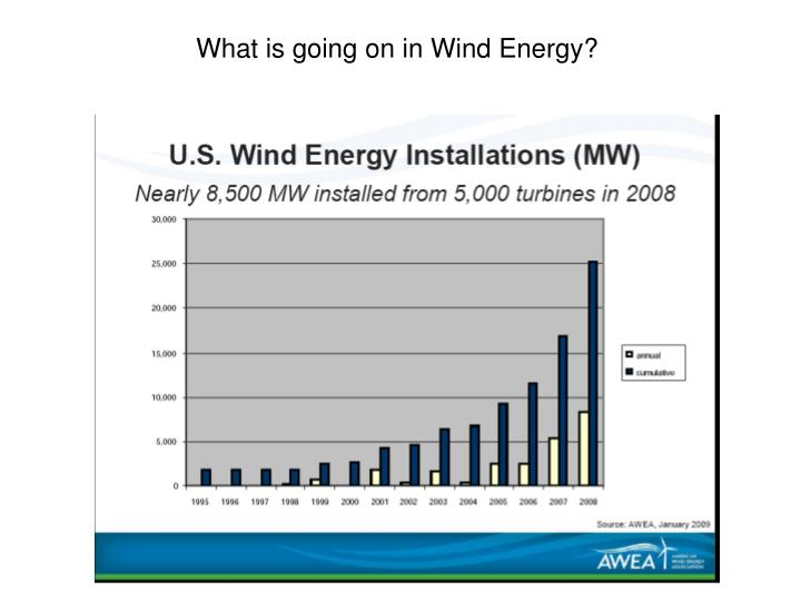 What is going on in wind energy
