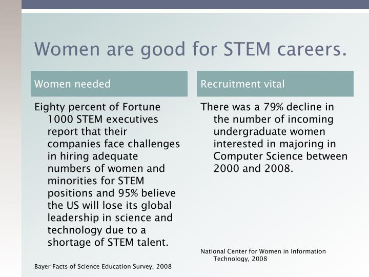 Women are good for STEM careers.