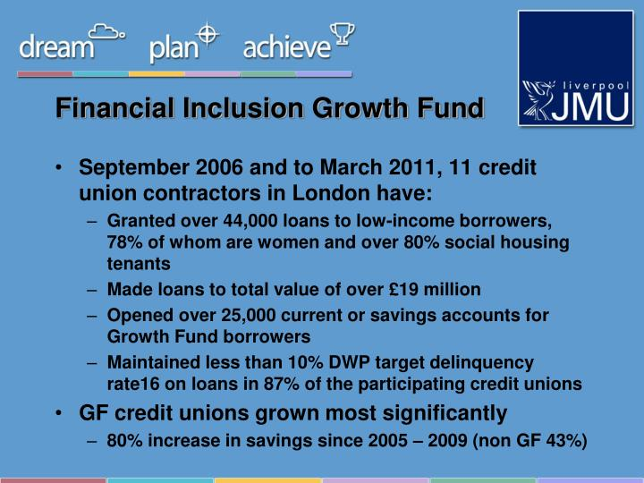 Financial Inclusion Growth Fund