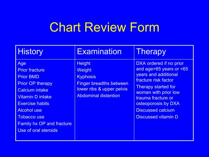 Chart Review Form