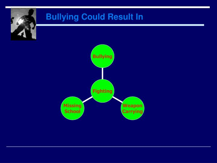 Bullying Could Result In