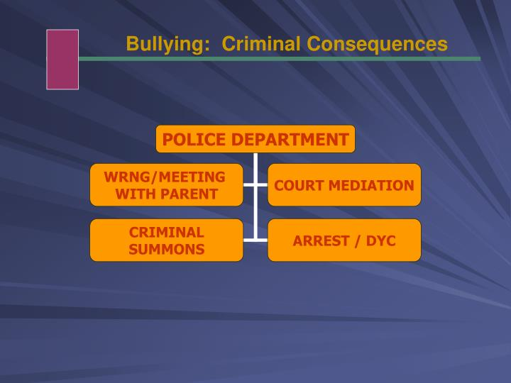 Bullying:  Criminal Consequences