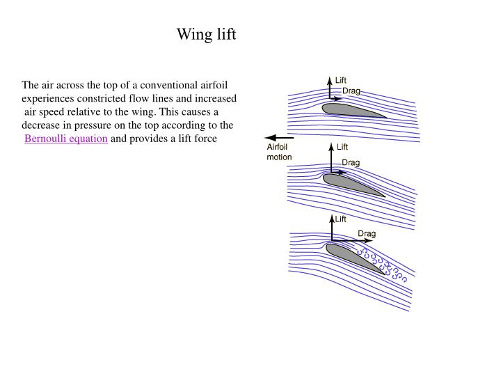 Wing lift