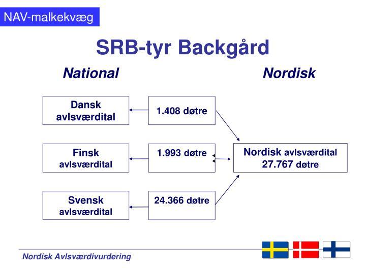 Dansk avlsværdital