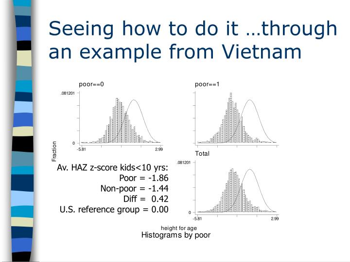 Seeing how to do it …through an example from Vietnam