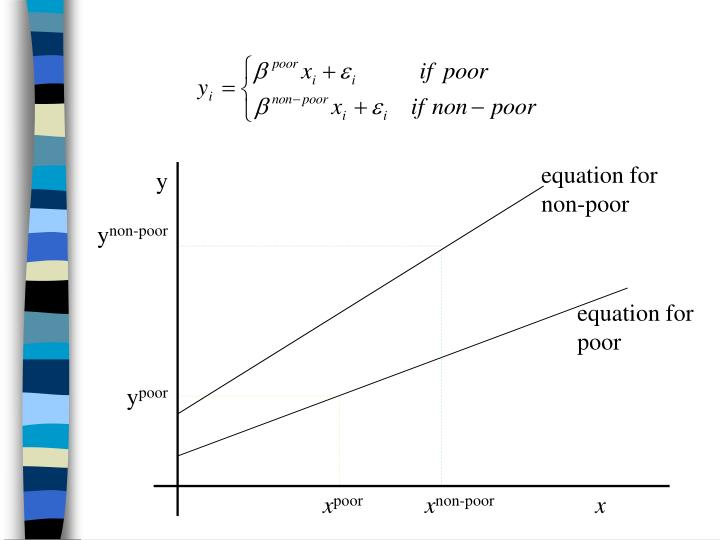 equation for non-poor