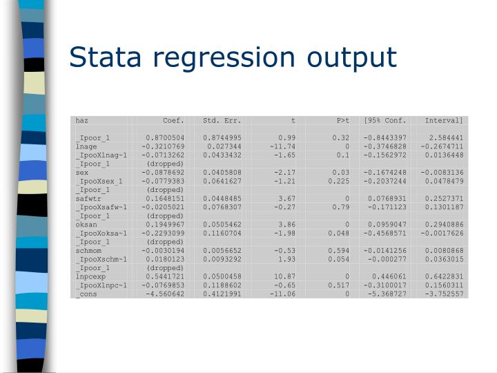 Stata regression output