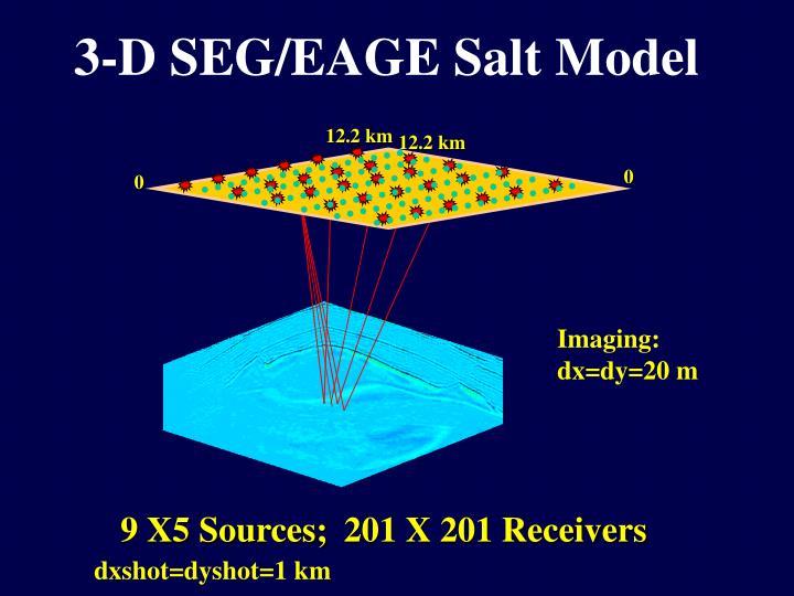 9 X5 Sources;