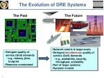 the evolution of dre systems
