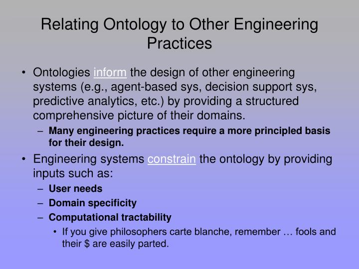 Relating Ontology to Other Engineering Practices