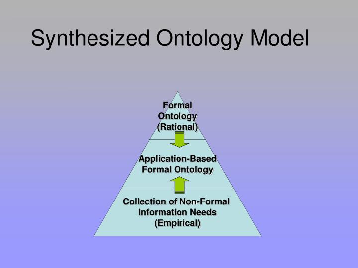 Synthesized Ontology Model
