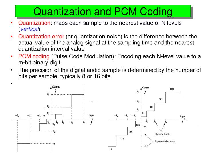 Quantization and PCM Coding