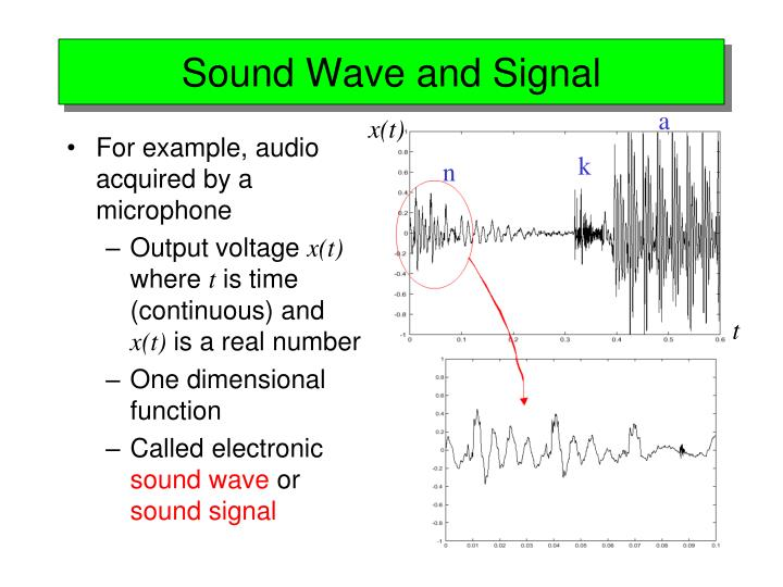 Sound Wave and Signal