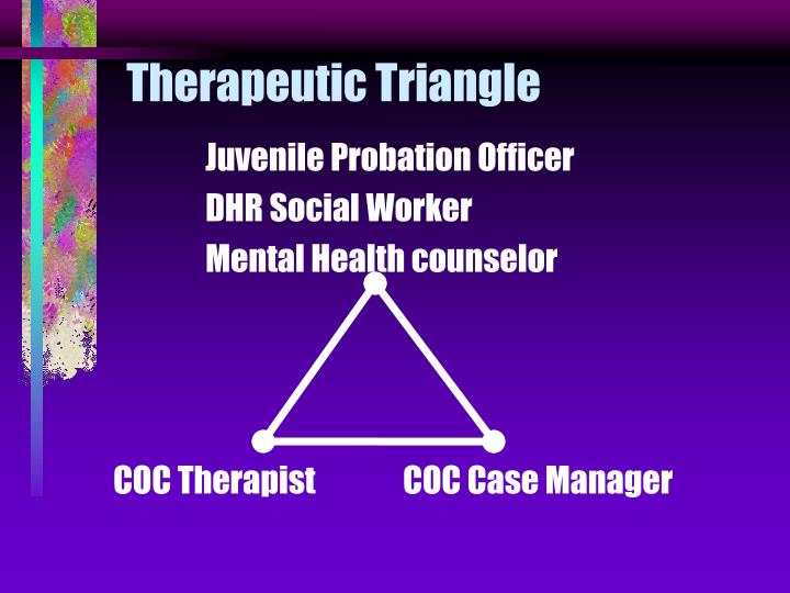 Therapeutic Triangle