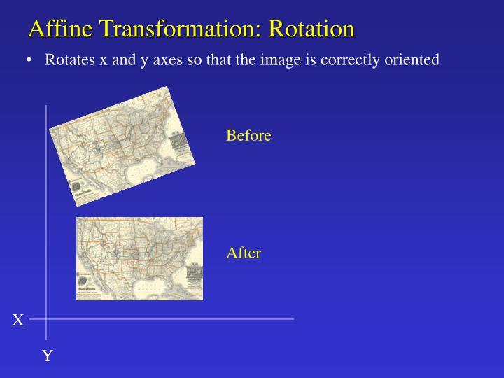 Affine Transformation: Rotation