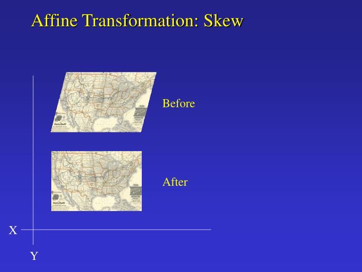 Affine Transformation: Skew