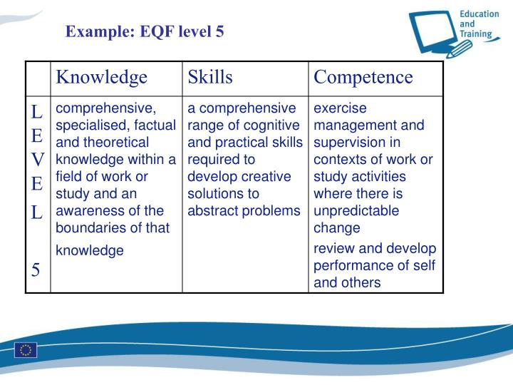 Example: EQF level 5