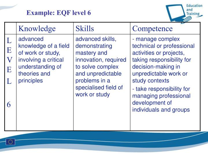 Example: EQF level 6