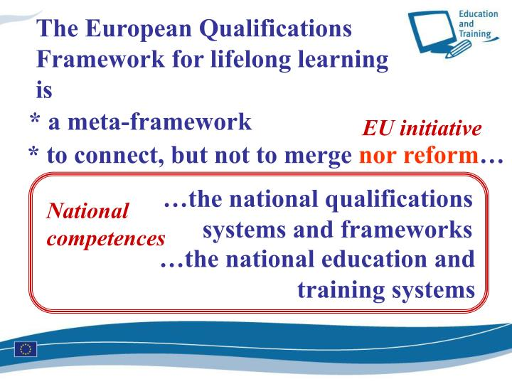The European Qualifications