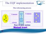 the eqf implementation3