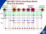 mep mip tcp for dual relay model all to one bundling