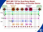 mep mip tcp for dual relay model bundling single relay as provider device