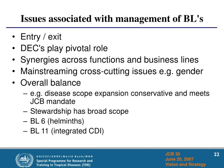 Issues associated with management of BL's