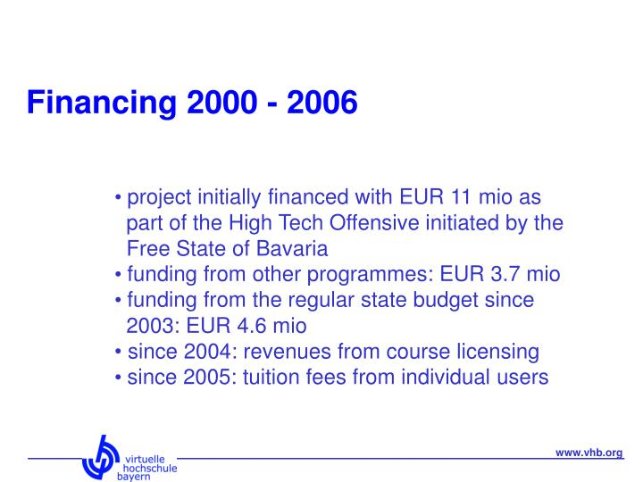 Financing 2000 - 2006