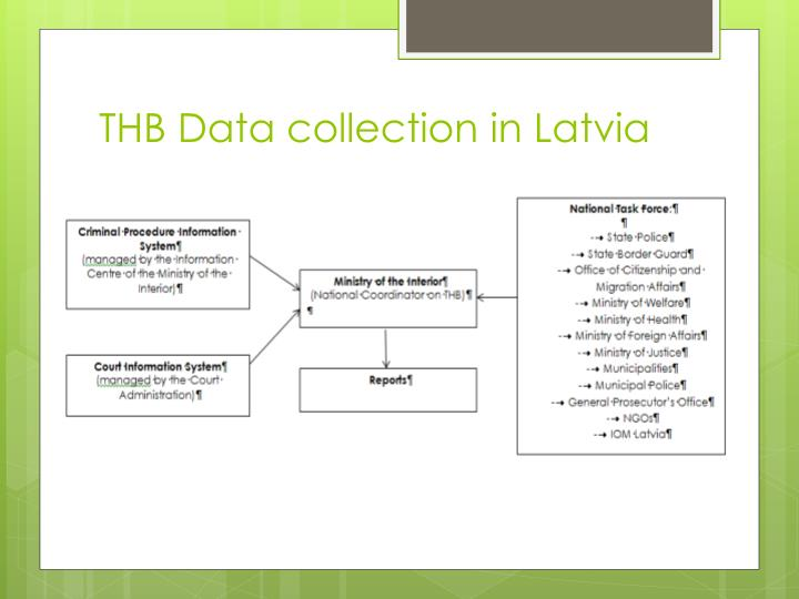 Thb data collection in latvia1
