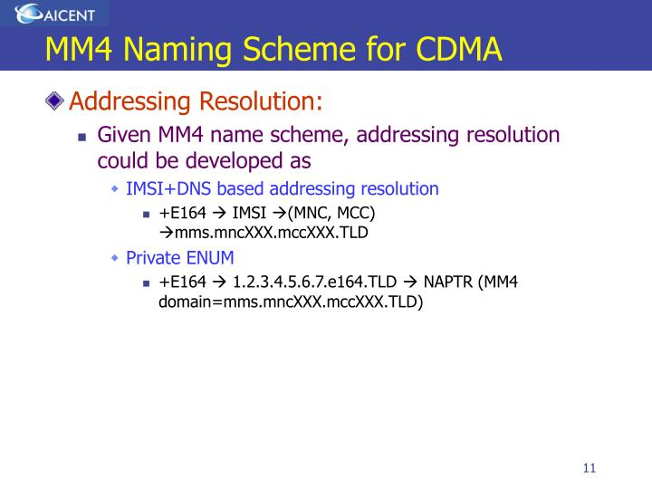 MM4 Naming Scheme for CDMA