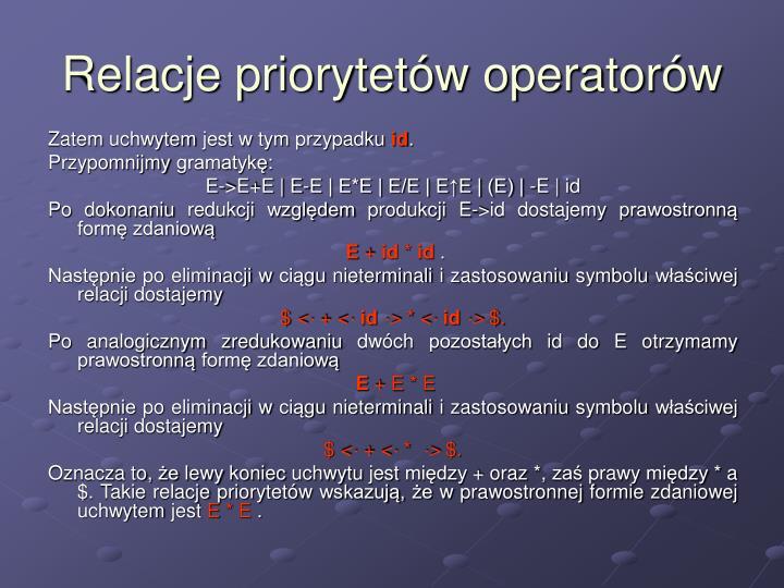 Relacje priorytetów operatorów