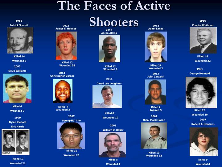 The Faces of Active Shooters