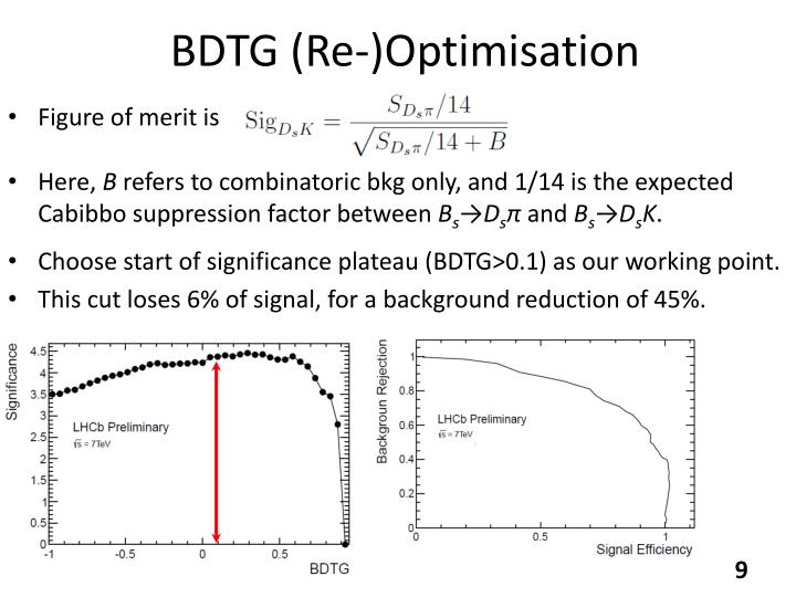BDTG (Re-)Optimisation