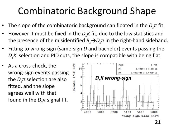 Combinatoric Background Shape