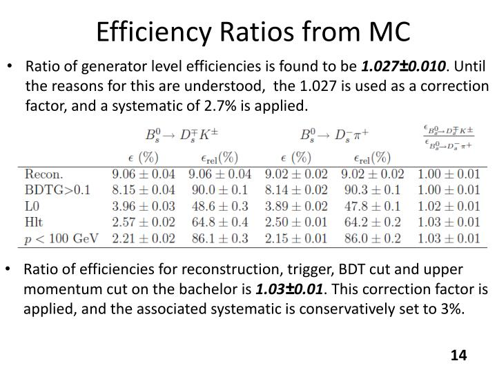 Efficiency Ratios from MC