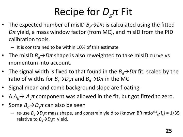 Recipe for