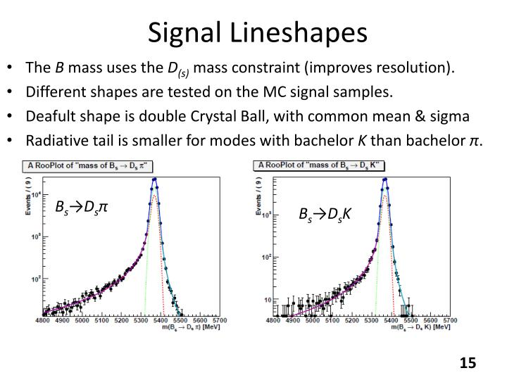 Signal Lineshapes
