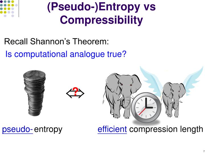 (Pseudo-)Entropy vs Compressibility