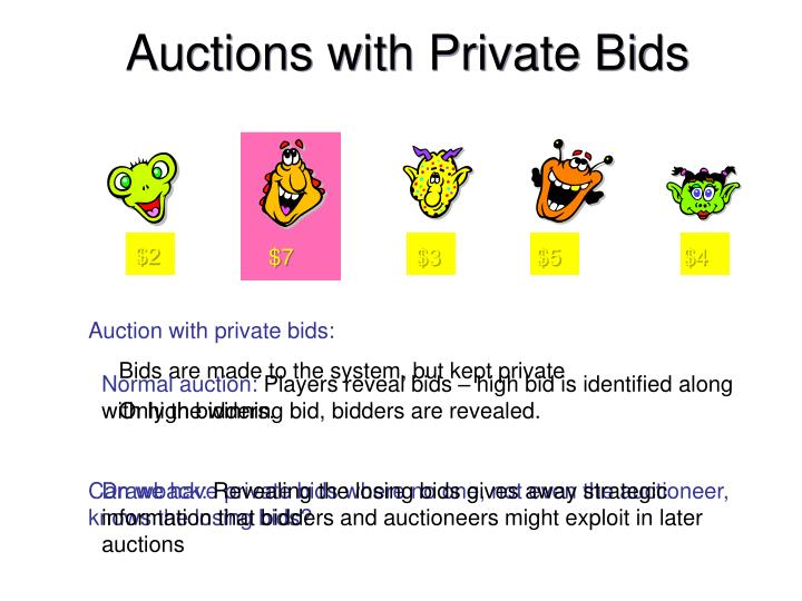 Auctions with Private Bids