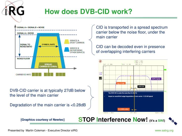 How does DVB-CID work?