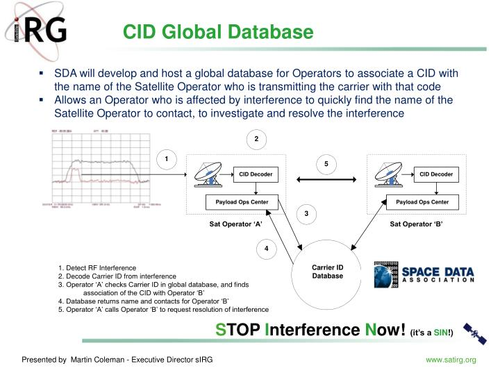 CID Global Database