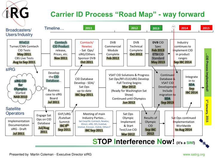 """Carrier ID Process """"Road Map"""" - way forward"""