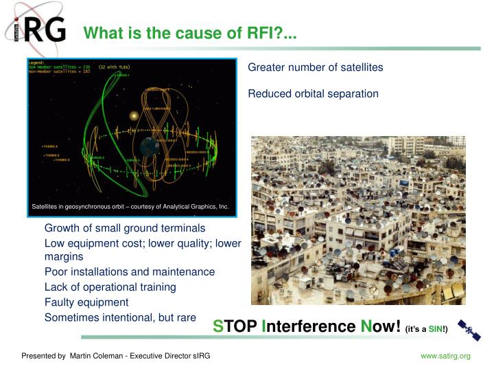What is the cause of RFI?...